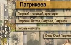 Патрикеев
