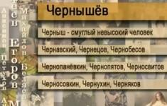Чернышёв