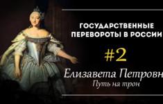 Елизавета Петровна. Путь на трон