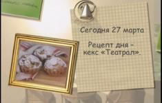 Кекс «Театрал»